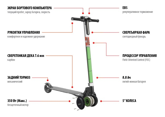 Smart carbon scooter