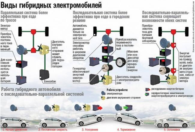 дизельный гибрид Volvo V60 преимущества