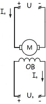Схема подключения двигателя с независимым возбуждением обмотки, подключенной к источнику питания, отдельному от якоря