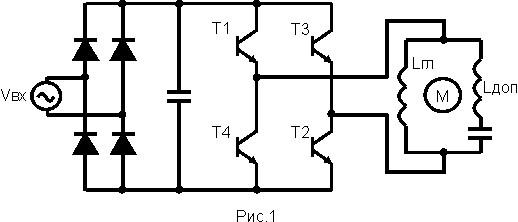 Как работает электродвигатель?