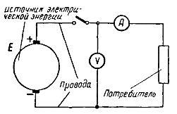 Какие бывают электрические цепи?