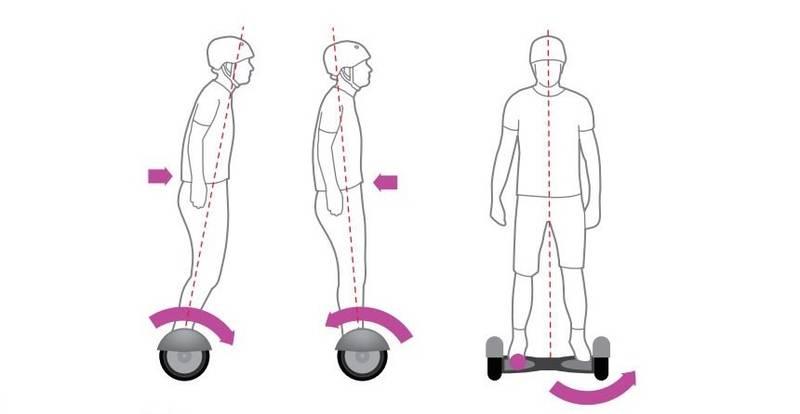 Изображение - На двух колесах электрический 6